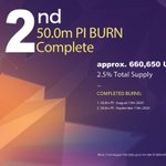 Image for the Tweet beginning: #PCHAIN completed its 2nd #Burn