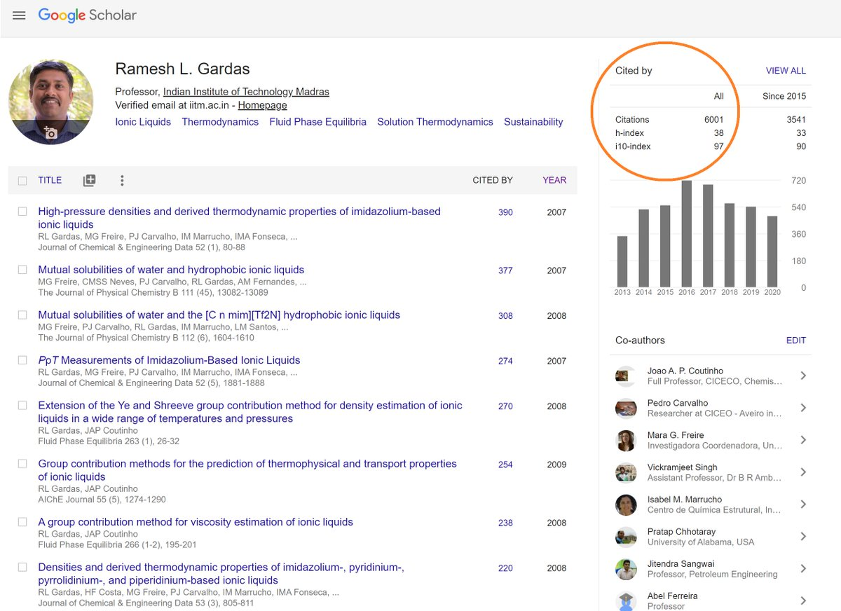 Joined the battalion of 6000+ citations ! Small milestone, long way to go/ grow. scholar.google.com/citations?hl=e…
