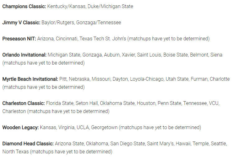 via @JonRothstein - Sources: Orlando to host EIGHT early college basketball events, headlined by the Champions Classic. Events include the Charleston Classic which @UHCougarMBK is 1 of 8 participants. https://t.co/y52dwalwvx #ncaaM https://t.co/u3ZUdWbkgY