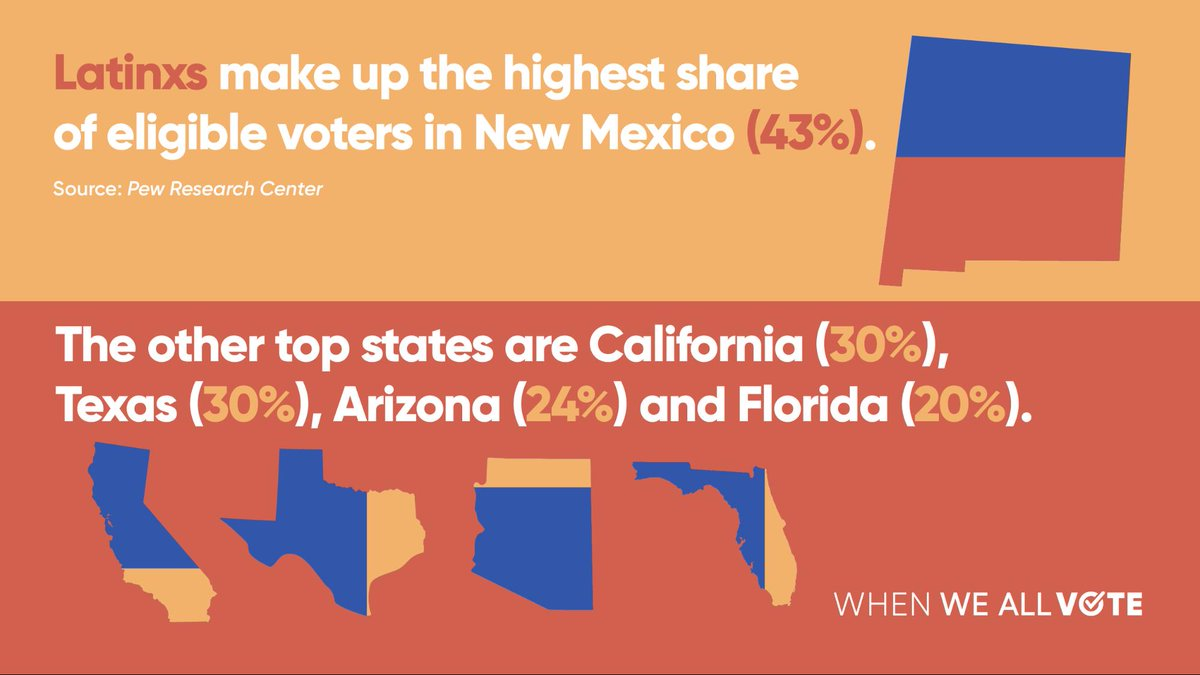 5/5: Latinx voters are a powerful force in swing states across the country, and could decide elections up and down the ballot.   This #HispanicHeritageMonth marks the start of early voting in states across the country.   Let's make history: