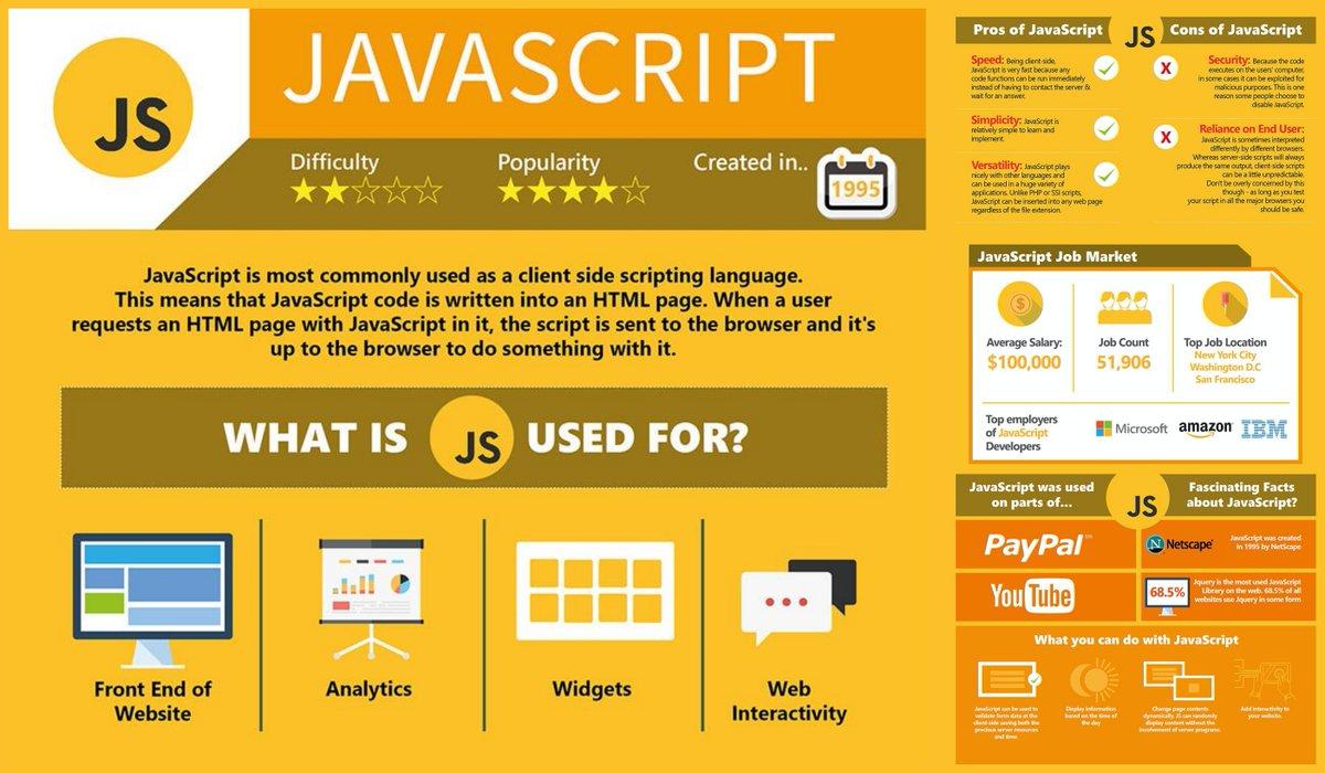 """Cheatsheet: #Code with #JavaScript""  ▪More: https://t.co/1tvJf77YnP ▪Via: @makeawebsitehub  #infographic #Algorithms #python #linux #docker #AWS #java #DevOps #TDD #agile #ruby #rails #PHP #StackOverflow #website #dev #programmer #programming #coding #coder #dev #Developer https://t.co/rkaCNRphg9"