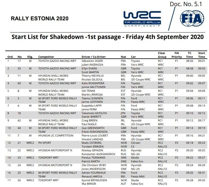 WRC: 10º Rallye Estonia [4-6 Septiembre] - Página 2 EhAhE4uXsAACcAJ?format=jpg&name=900x900