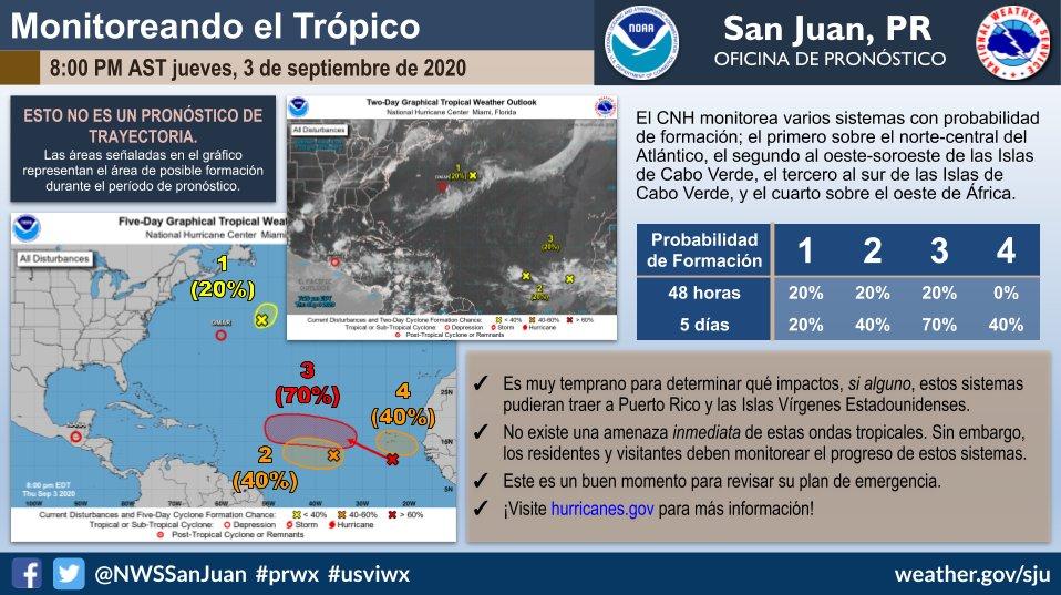 8 PM AST SEP 3. Tropical Weather Outlook: Four systems with formation chance across the Atlantic basin.   Perspectiva sobre las Condiciones del Tiempo Tropical: Cuatro sistemas con probabilidad de formación a través de la cuenca del Atlántico. #prwx #usviwx https://t.co/2Lp31N7hfo