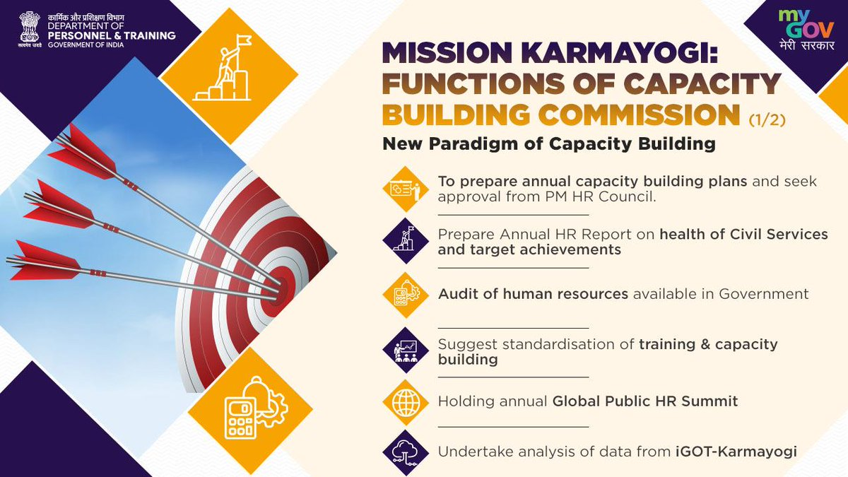 I congratulate PM Shri @narendramodi ji and welcome his decision to grant cabinet approval for #MissionKarmayogi program for capacity building of Central Govt employees.  1/5 https://t.co/EnsEVdcMhZ