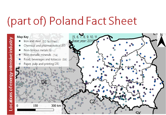@SPichlmaier mercí! So statische Potenzialvergleiche zeigen eigentlich immer ganz gut wo die Herausforderungen am größten sind. In #extremos schauen wir uns das Ganze dann auf NUTS-3 Ebene an. #Regionalisierung erfolgt über unsere #Industrie Standortdatenbank (s. Ausschnitt fuer Polen) https://t.co/1TsrQf7h6i