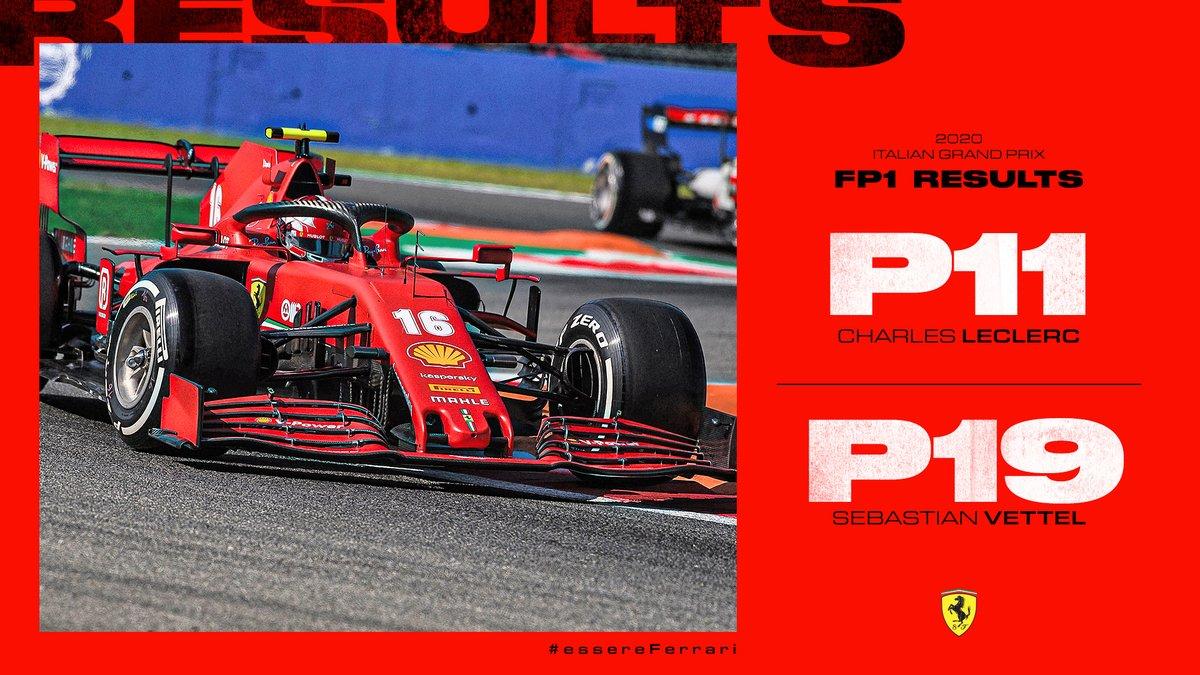 Scuderia Ferrari On Twitter Fp1 Results Essereferrari Italiangp