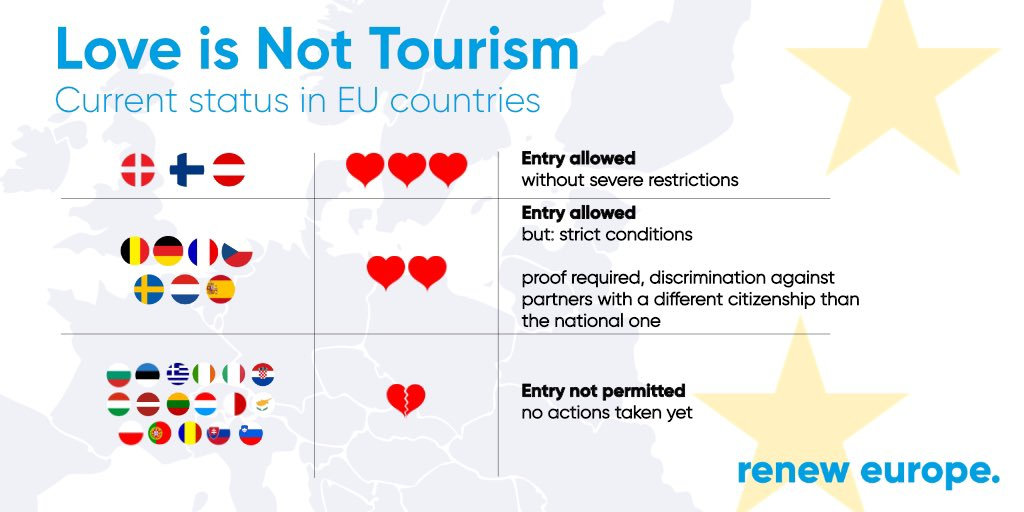 Restrictions On Sex In Five Different Countries