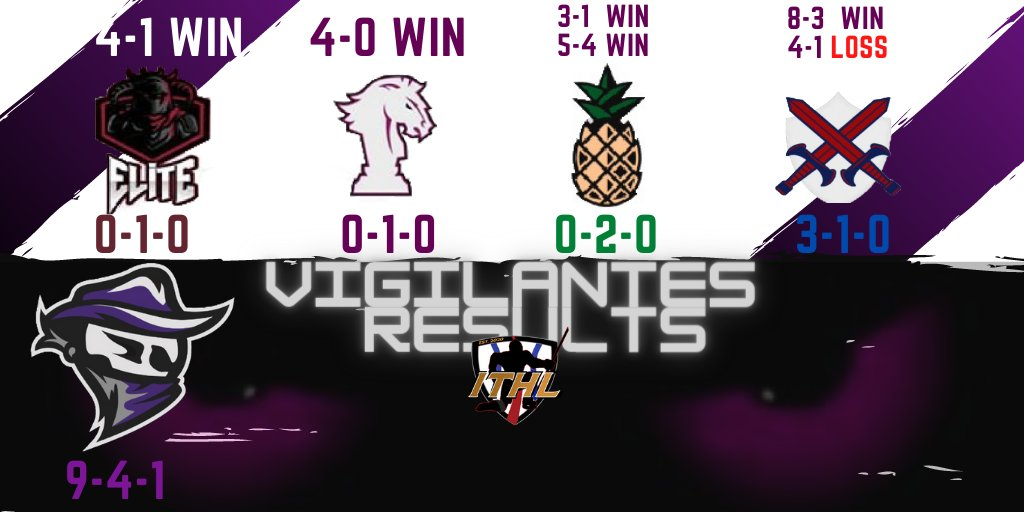 Some results from lasts nights marathon.  We went 5-1-0 on the night, moving into first place in the Blue Conference and the entire ITHL.  #FearTheMask https://t.co/xWSFghZfEy