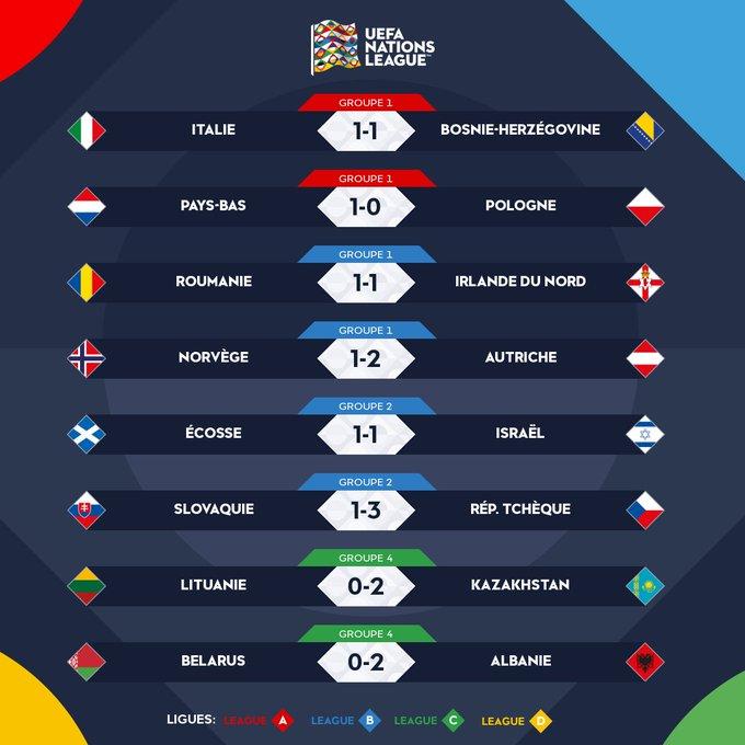 Ligue des nations de l'UEFA 2020-2021 - Page 2 EhGXZ7uWAAIkHBY?format=jpg&name=small