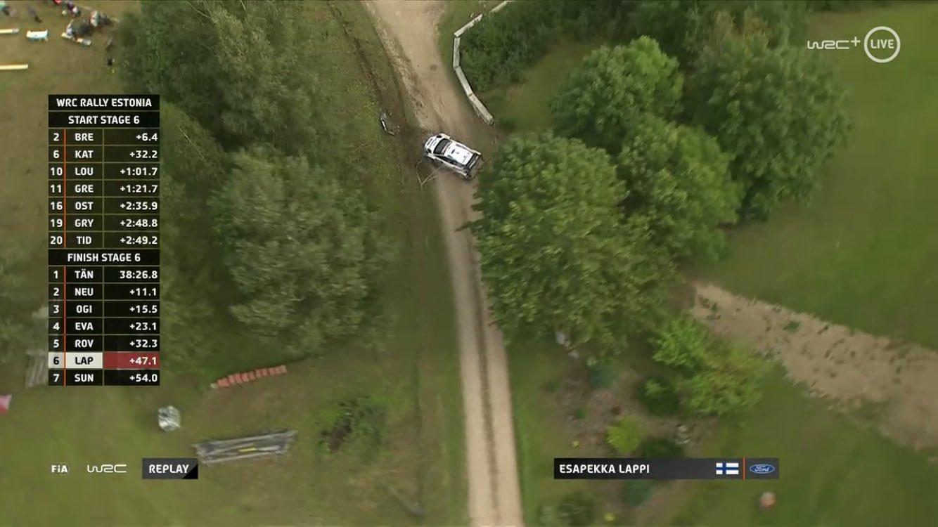 WRC: 10º Rallye Estonia [4-6 Septiembre] - Página 3 EhI5NjCWsAIPIXo?format=jpg&name=large