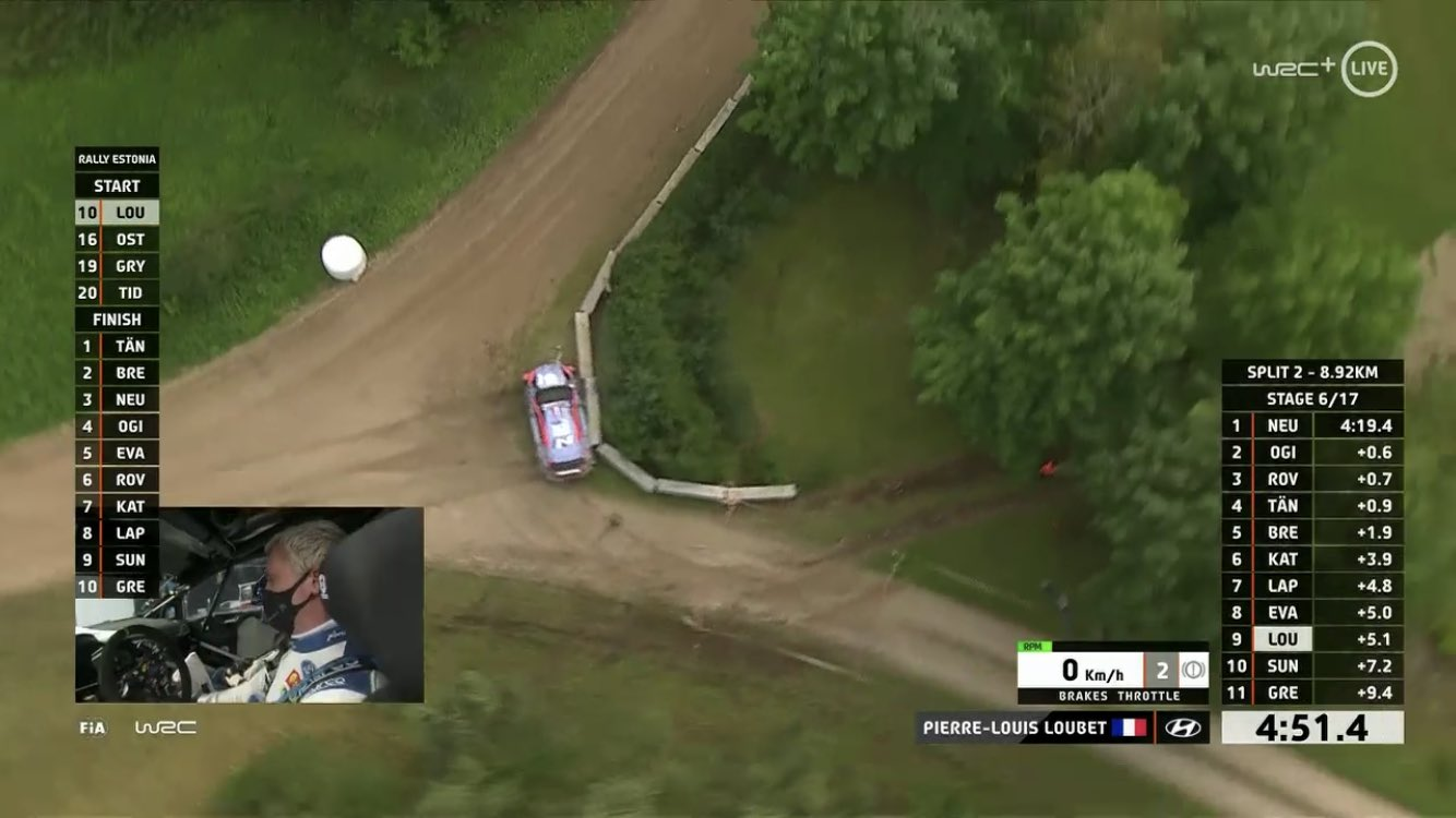 WRC: 10º Rallye Estonia [4-6 Septiembre] - Página 3 EhI7nw0WoAYl7HW?format=jpg&name=large