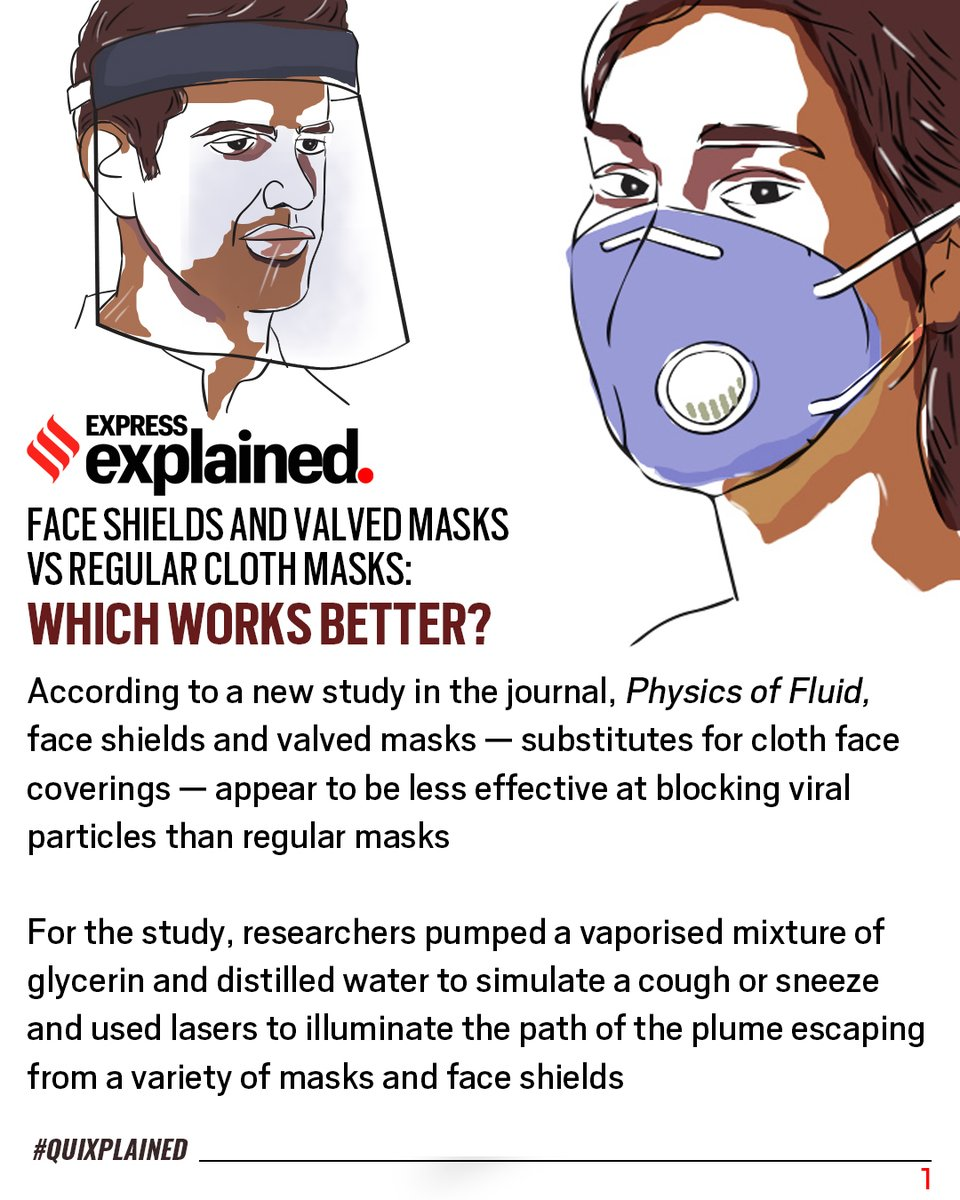Amid the coronavirus pandemic, should you go for a face shield or a valved mask or a regular face mask to protect yourself?  A #quixplained by @ieexplained https://t.co/zlHjBkmplu