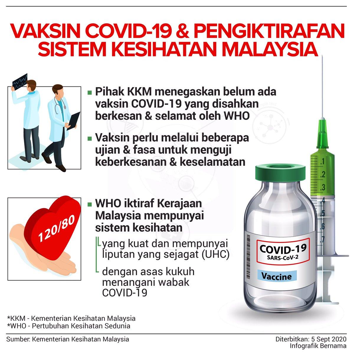 [Infografik] Vaksin #COVID19 & pengiktirafan sistem kesihatan Malaysia [Infographics] #COVID19 vaccine & recognition for Malaysia's health system