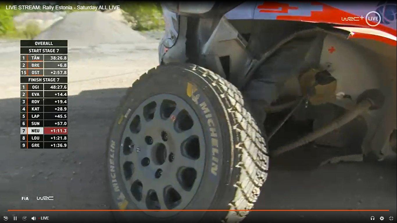 WRC: 10º Rallye Estonia [4-6 Septiembre] - Página 4 EhJmwysWsAEg6hf?format=jpg&name=large