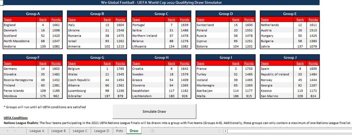 We Global Football We Global Twitter
