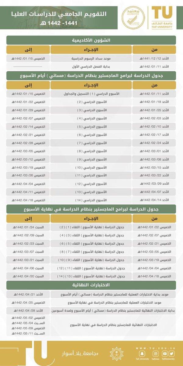 التقويم الجامعي جامعة الطائف 1442