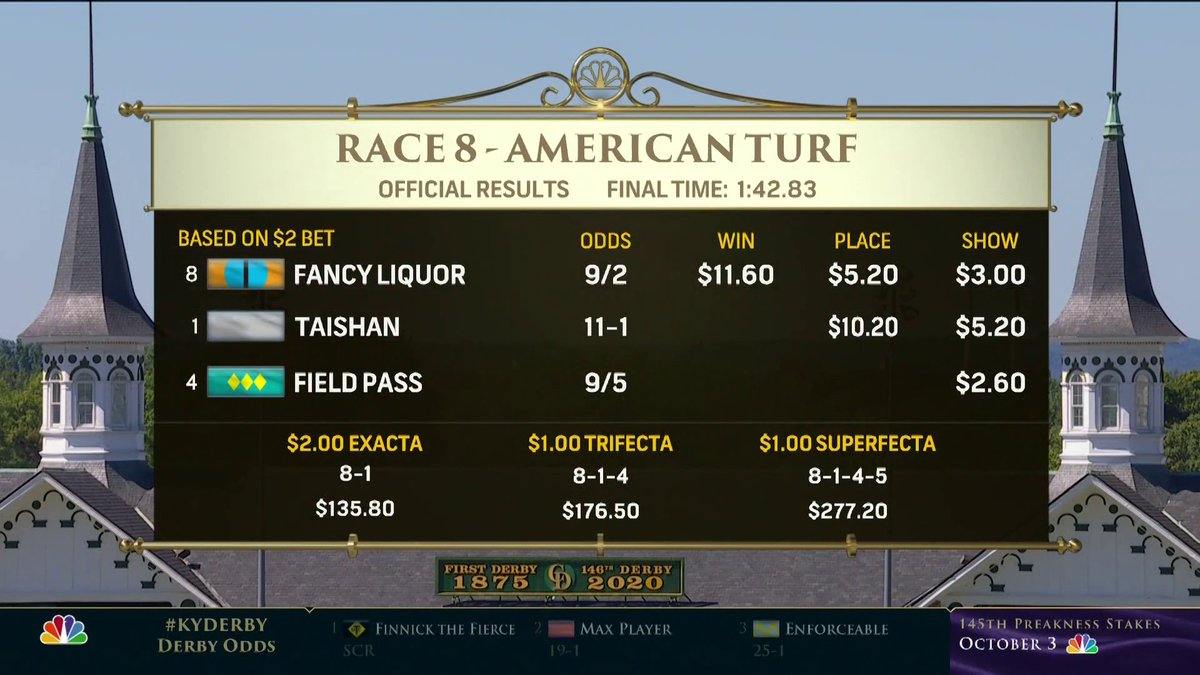 How to bet on the american turf churchill downs where can i bet on football legally