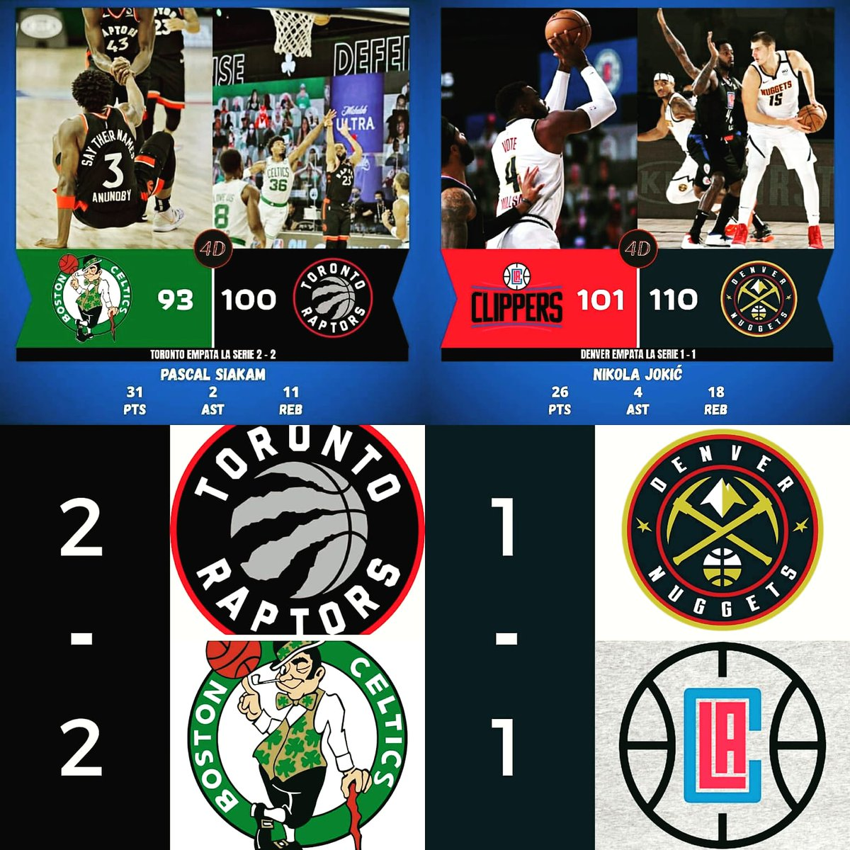 Day # 17 in the Books Raptors  find their groove  and tie the series up and nuggets win game # 2 and tie it up !!! #djstatusphere #louscannon #schweppervescence #hiphop  #nba #basketball  #TNTSports  #RAPTORS  #CELTICS  #LAClippers  #NUGGETS