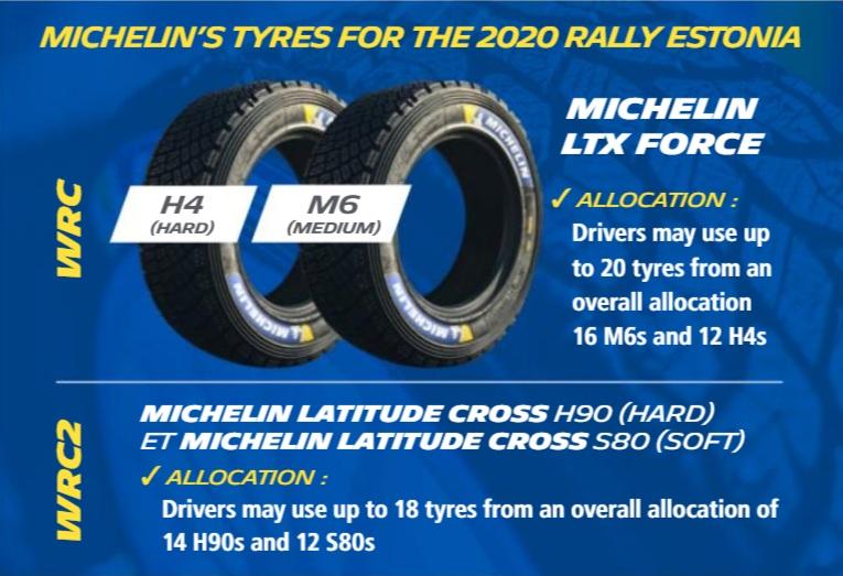 WRC: 10º Rallye Estonia [4-6 Septiembre] - Página 6 EhNFlD2WsAARsvO?format=jpg&name=900x900