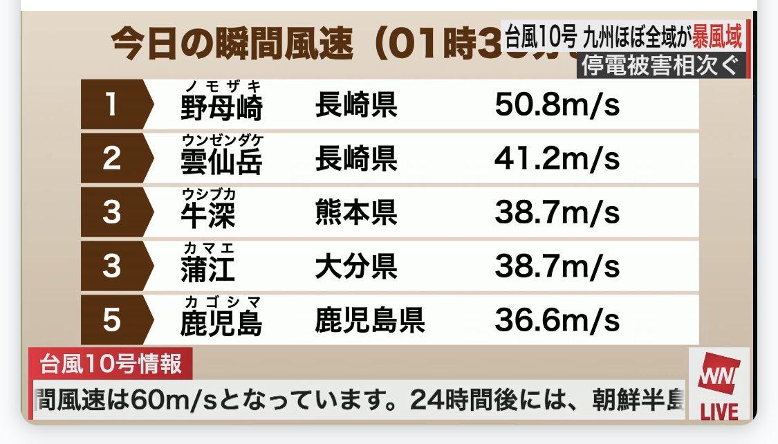 7m どのくらい 風速