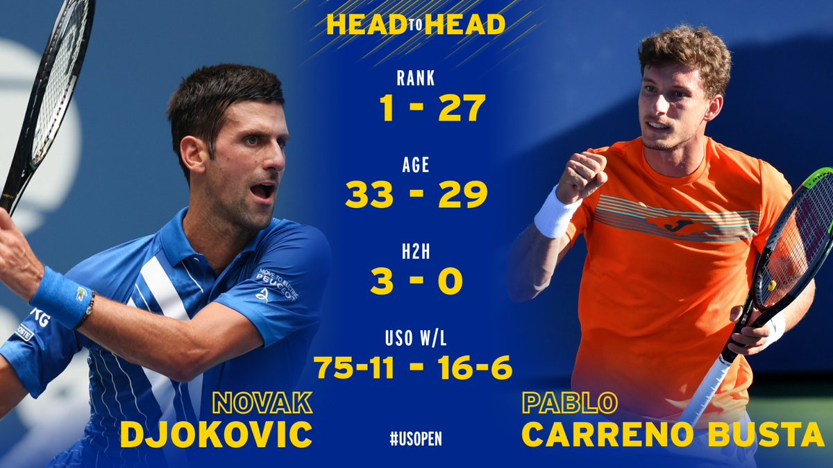 Us Open Tennis On Twitter Novak Djokovic Pablo Carreno Busta Arthur Ashe Stadium Now