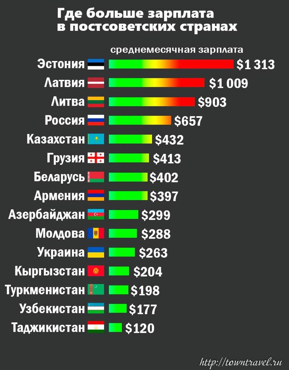 какое место занимает россия по качеству жизни