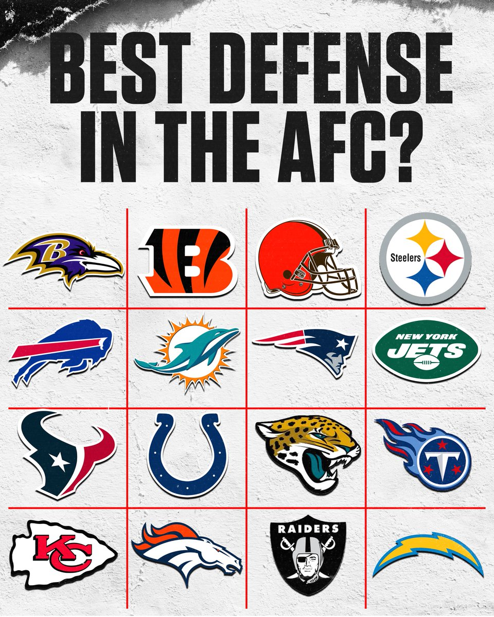 Which AFC team is going to have the hottest defense this season?