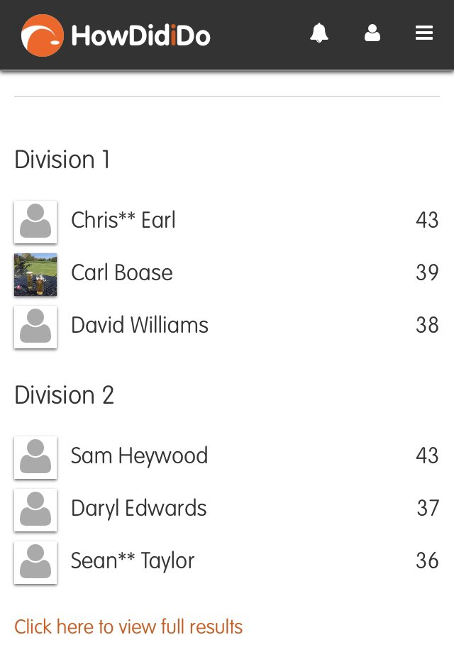 Cracking #stableford scores again at yesterday's comp. Well played Chris Earl (Div 1) & Sam Heywood (Div 2) both with 43 pts 👏⛳ #winners #golf #tarporley #cheshire #premier https://t.co/Yb2C6OcjrH