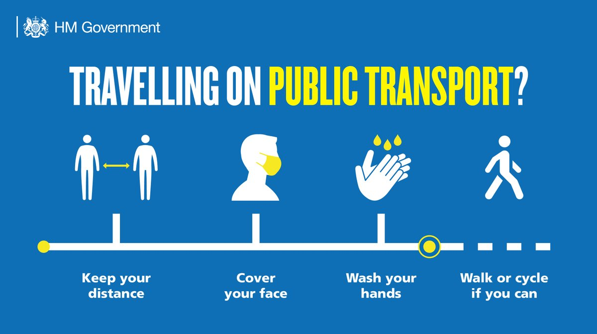 When travelling to work or school, protect yourself and others by taking these steps 👇