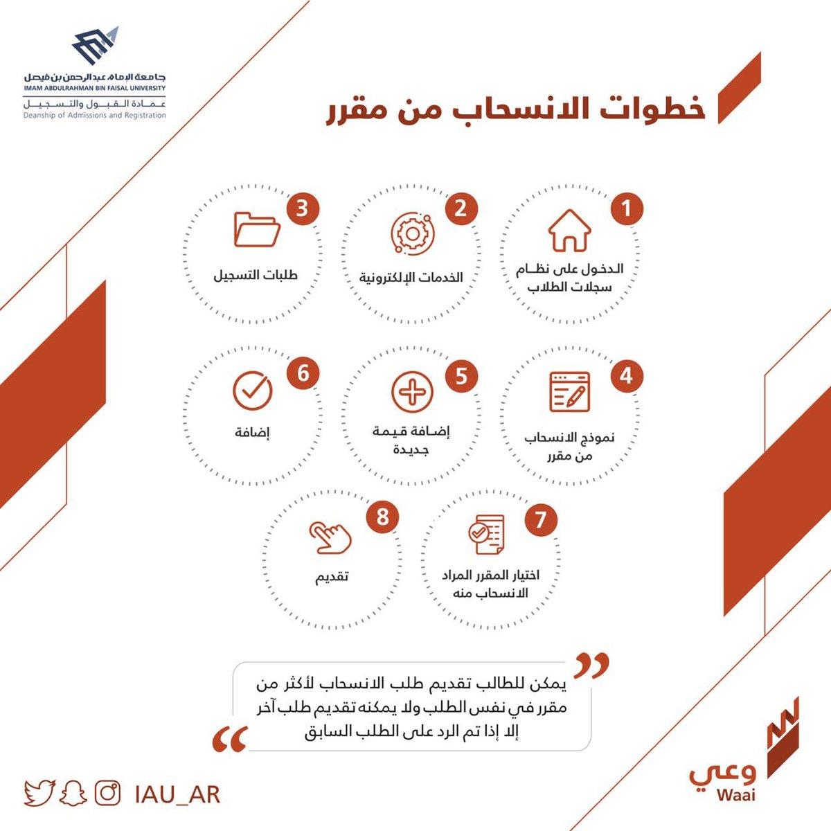 Dr Jamal Alhiyafi د جمال الحيافي Dralhiyafi Twitter