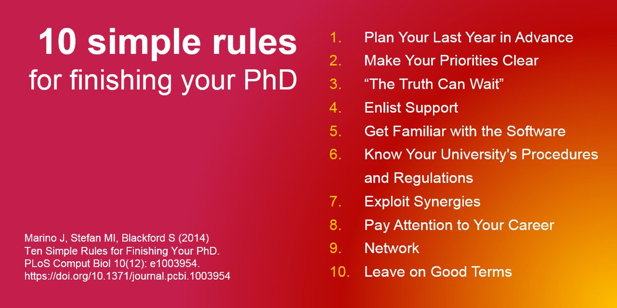 Here are 10 simple rules for finishing your PhD! For more info on each rule, read the full @PLOSCompBiol article here: https://t.co/vXrvgaDHGq #MondayMotivation #phdchat @past3amsquad https://t.co/dPLmxiKzF5