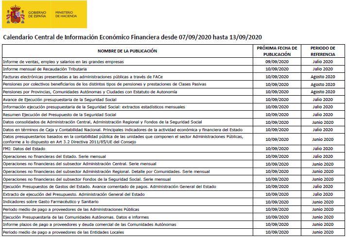 🗣️Ya puedes consultar el calendario de publicaciones de la central de información de @Haciendagob de esta semana #CDI #Haciendagob 👉https://t.co/SGRkNweOUM. https://t.co/r6xkDqJQqu