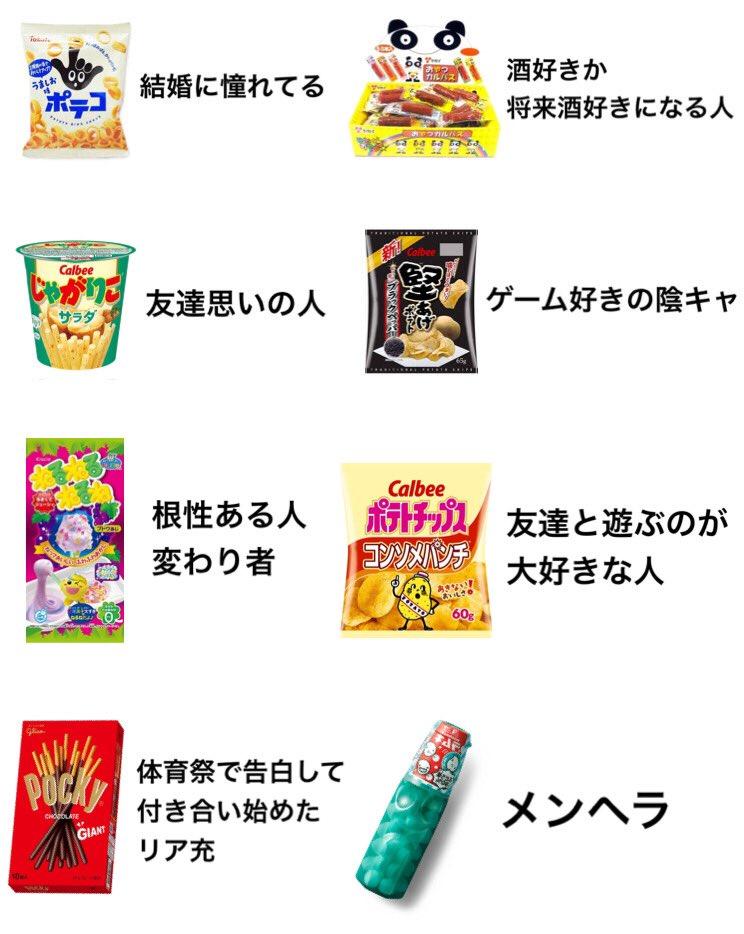 それぞれのお菓子好きへの偏見です