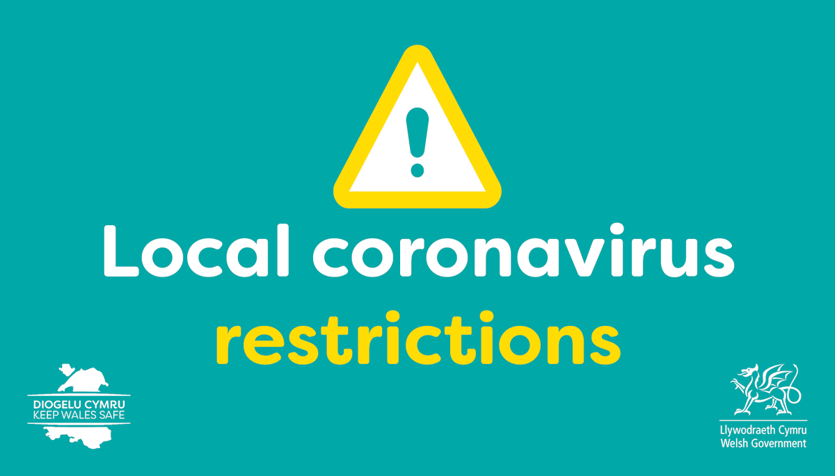 Following a rise in #coronavirus cases in Caerphilly County, new restrictions will be introduced for local people.   These changes will be in place from 6pm Tuesday 8 September.  More details available in the thread below and on our website⬇️ https://t.co/BR8K0cEvMj https://t.co/KwfG13q5Cw