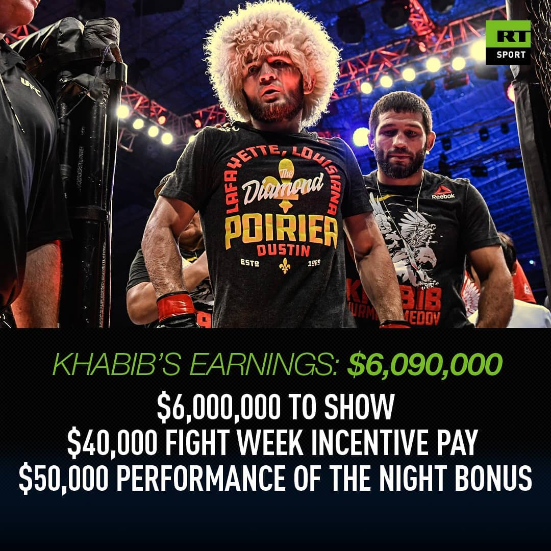 #UFC242 by the numbers #UFC #KhabibNurmagomedov https://t.co/aec8YVb30N