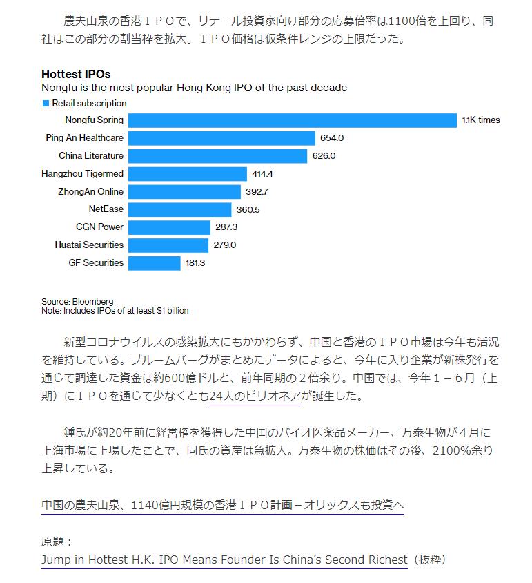 "sak on Twitter: ""「農夫山泉の創業者、中国2位の資産家に浮上-香港 ..."