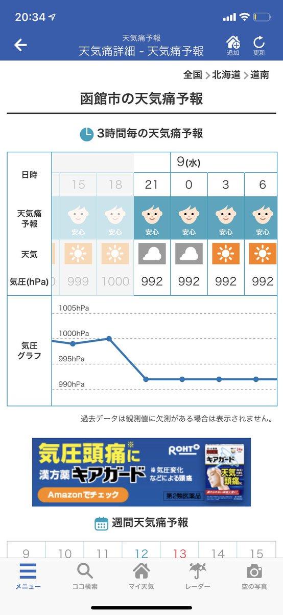 予報 天気 痛 「天気痛アラーム」で天気の変化による不調予報を通知。ウェザーニュース