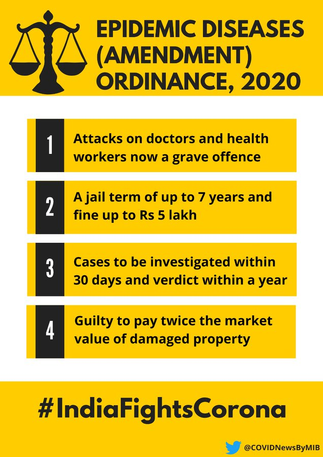 #IndiaFightsCorona:  📍 Epidemic diseases (amendment) ordinance, 2020  ➡️ Attacks on doctors and health workers now a grave offence ➡️ A jail term term of up to 7 years and fine upto Rs 5 lakh ➡️ Cases to be investigated within 30 days and verdict within a year  #StaySafe https://t.co/gakhO5Lv03
