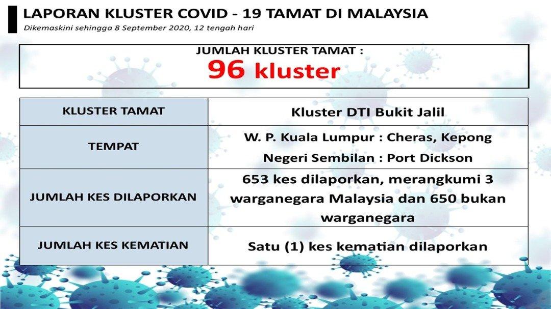 Negeri Kedua Terbesar Di Malaysia