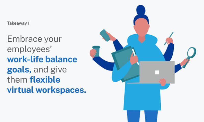 """L'expression """"être au travail"""" a changé de sens.  Nous avons discuté avec 5 experts pour connaître leur conseils sur la création d'une expérience de #travail exceptionnelle, où qu'elle soit : https://t.co/KaSNBmBjDH https://t.co/U7u2CwFt6r"""