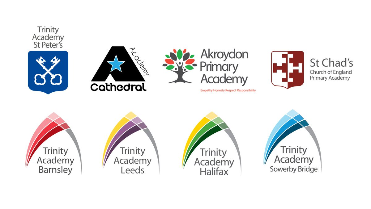 Joining Trinity MAT!  As we embark on a new academic year we're excited to share that we're now a Trinity MAT primary school. Alongside this, we've designed a fresh look for our school with a new name, logo & website! Click to see what we've been up to: https://t.co/D8JPpNlJYx