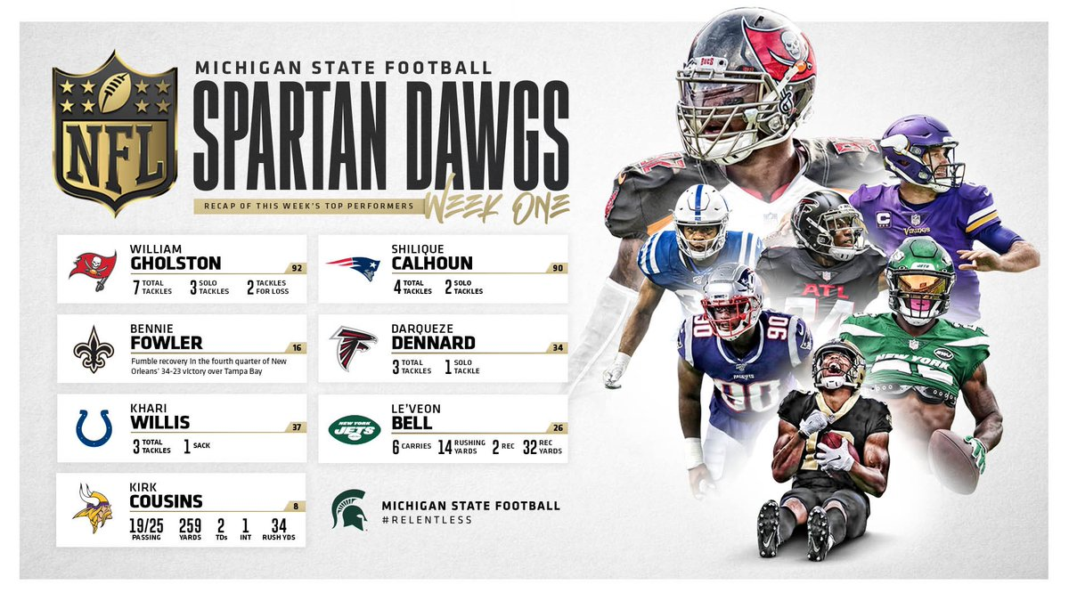 Week one in the books for our NFL Spartan Dawgs 😤 #GoGreen https://t.co/gJQDPu7G0f