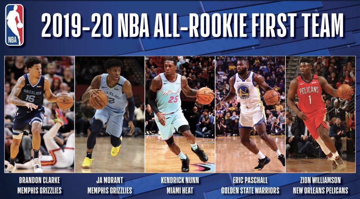 NBA – Nominati i quintetti dei rookie della stagione