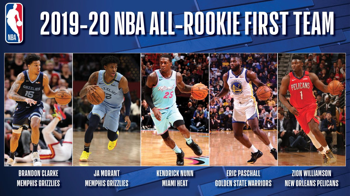 Zion Williamson makes the All-Rookie First Team. Complete teams here: