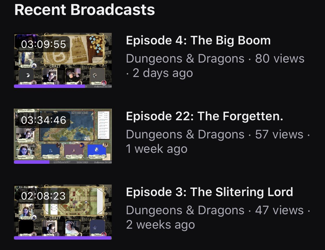 Super stoked to see people checking out the VODS of my group!!    Legit surprised the hell outta me when I saw 80 views.  Thanks soooo much to all yall.   #dnd #dnd5e #mynerds #nerdherd #dungonsanddragons #twitch https://t.co/kq8xUq9DLC