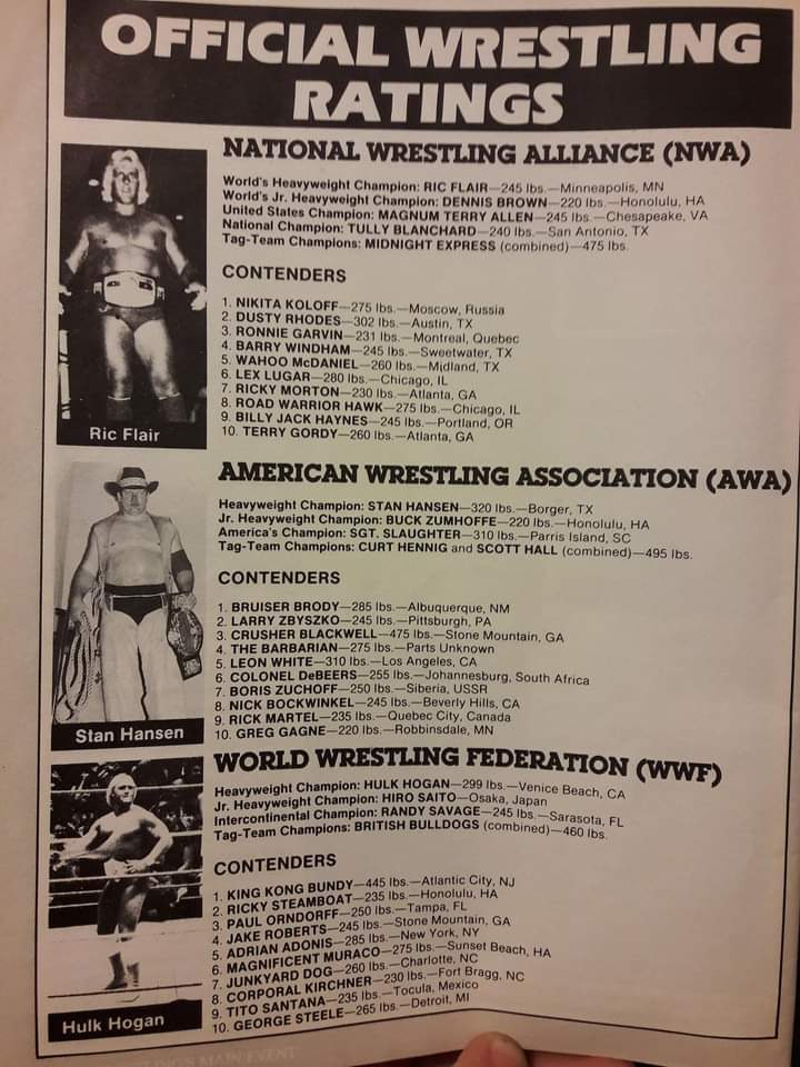 Rasslin History 101 On Twitter The Official Ratings From The March 1986 Issue Of Wrestling S Main Event Magazine