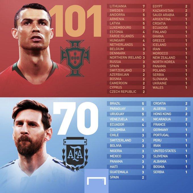 Cristiano Ronaldo llegó a 100 goles - noticiasACN