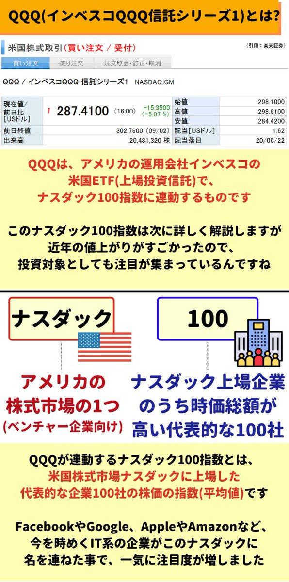 信託 投資 ナスダック 100