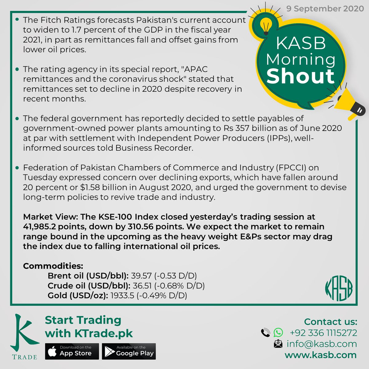 KASB Morning Shout: Our views on today's news #kasb #smartinvesting #psx #stockmarket #KTrade #onlinetrading #pakistaneconomy #imrankhan #sbp #inflation #kse100 #brokeragehouse #psxstocks #marketupdate #emergingmarkets #frontiermarkets #news #morning #today #views https://t.co/Qzm133pCq1