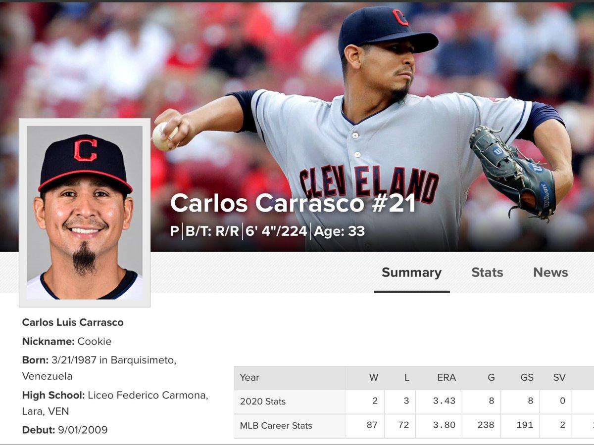 Indians Carlos Carrasco 2020 Curveball ...